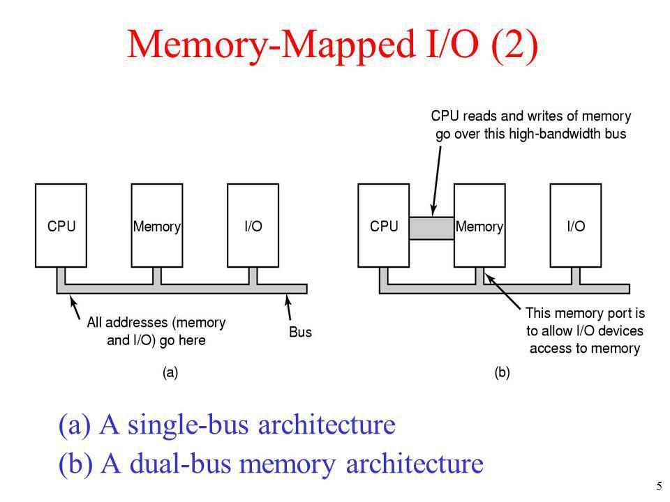 Memory-Mapped I/O (2) (a) A single-bus architecture