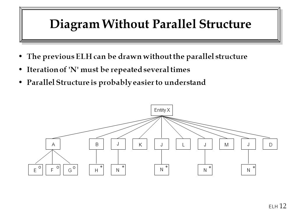 Diagram Without Parallel Structure