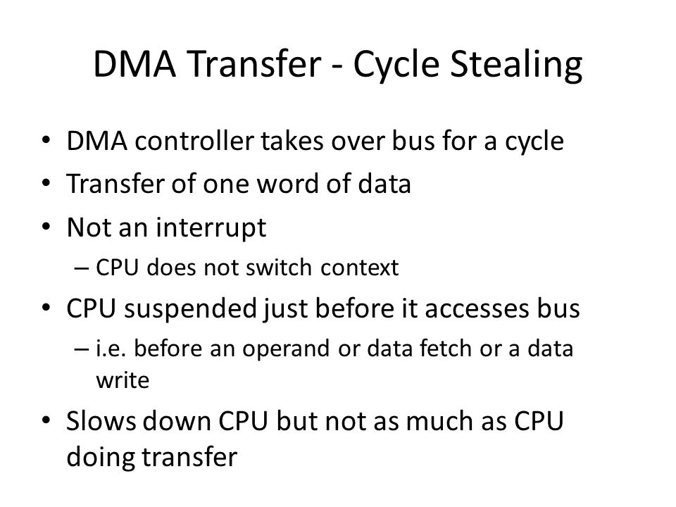 DMA Transfer - Cycle Stealing