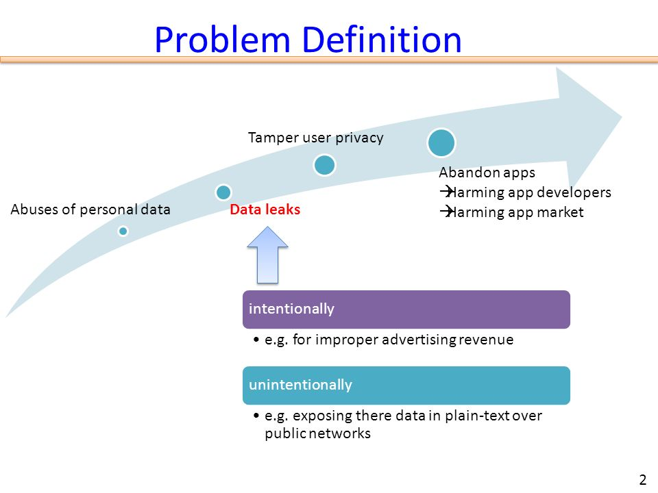 Effective Real-time Android Application Auditing - ppt download