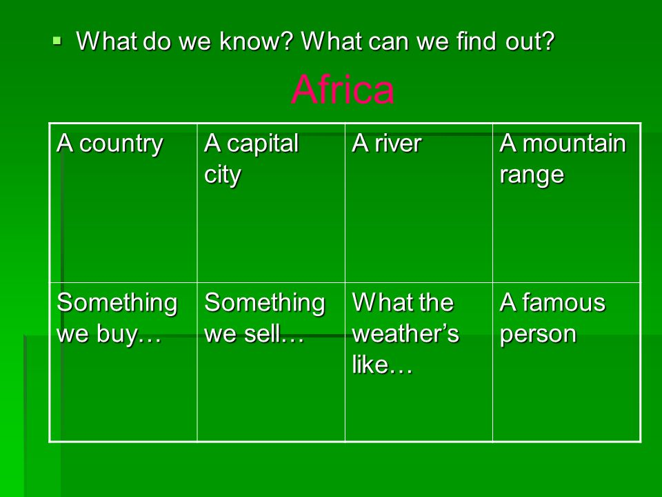 Africa What do we know What can we find out A country A capital city