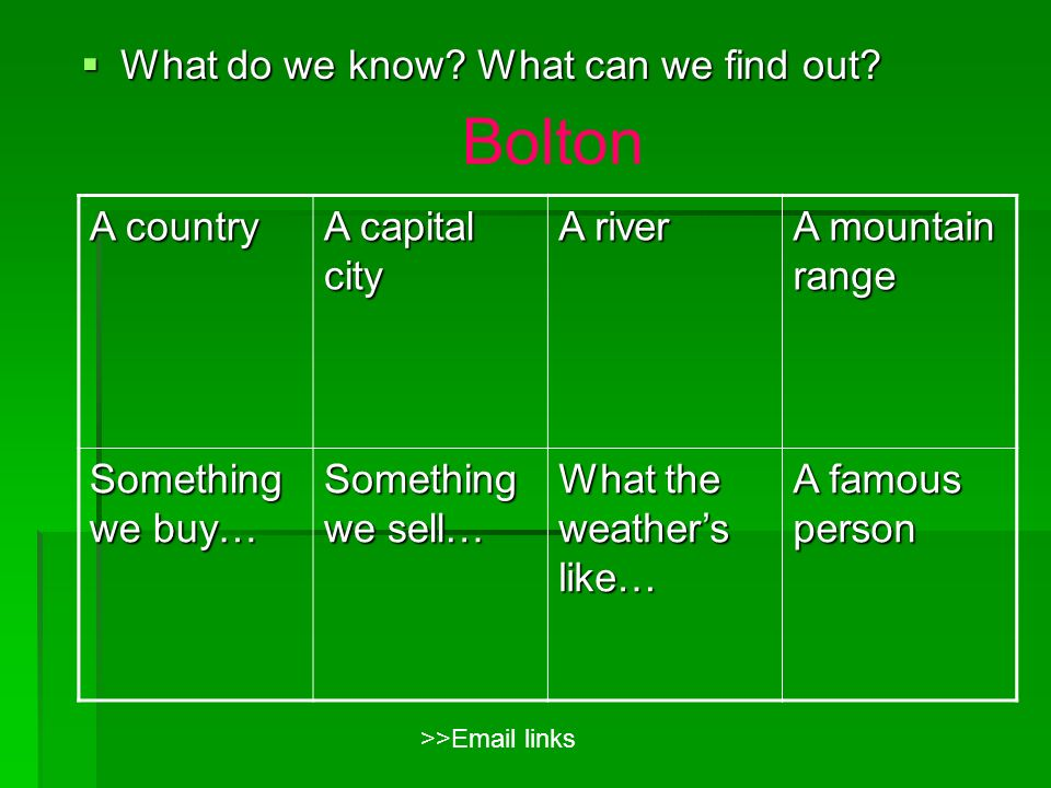 Bolton What do we know What can we find out A country A capital city