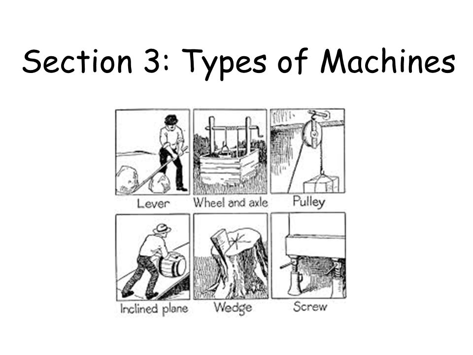 Section 3: Types of Machines
