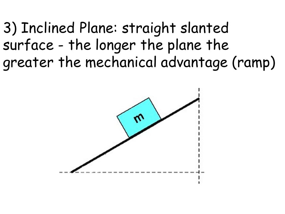 3) Inclined Plane: straight slanted surface - the longer the plane the greater the mechanical advantage (ramp)