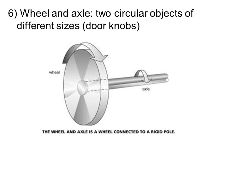 6) Wheel and axle: two circular objects of different sizes (door knobs)