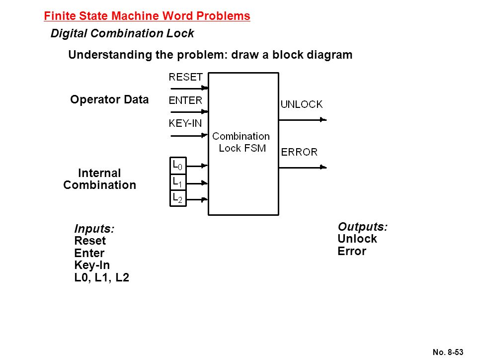 Chapter 8 Finite State Machine Design Ppt Download