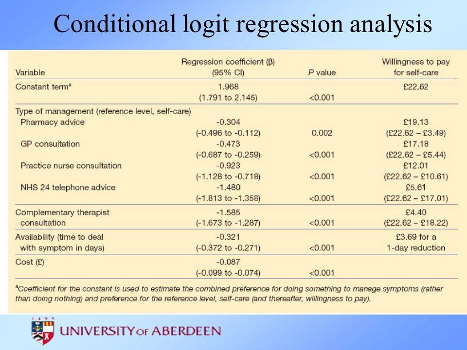 Conditional logit regression analysis