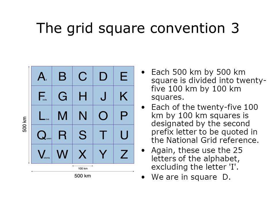 The grid square convention 3