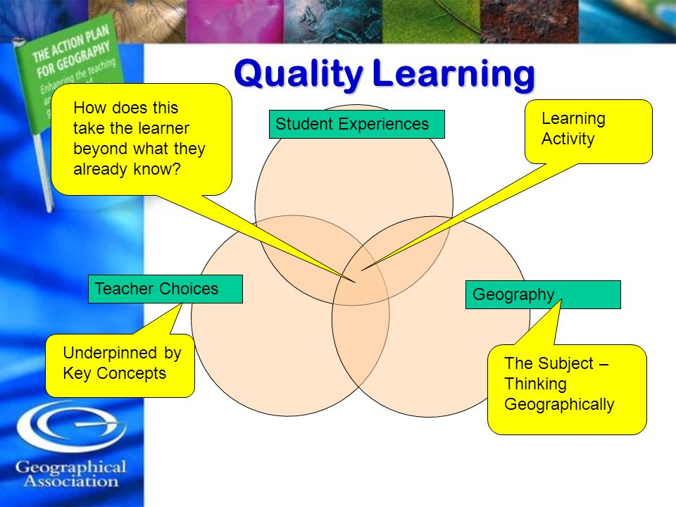 Quality Learning How does this take the learner beyond what they already know Learning Activity. Student Experiences.