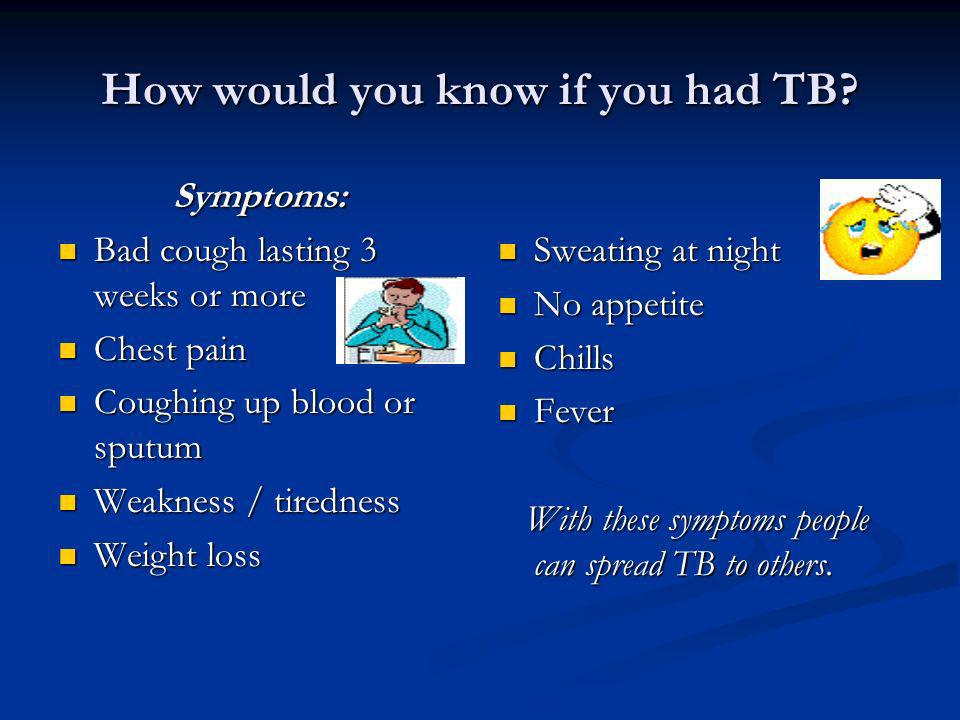 How would you know if you had TB