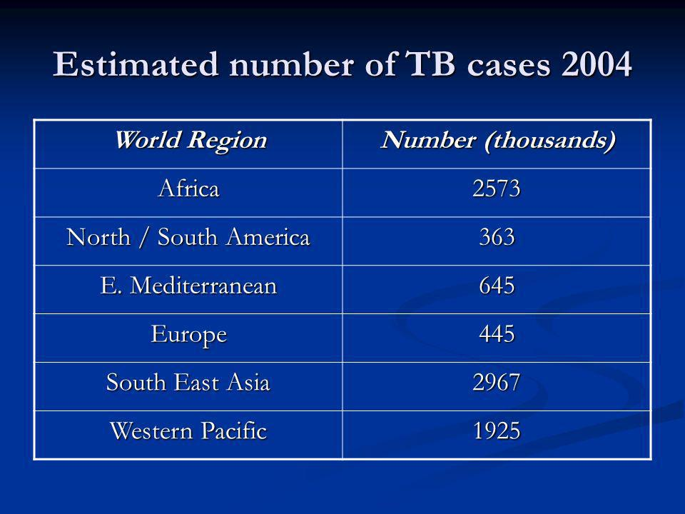 Estimated number of TB cases 2004
