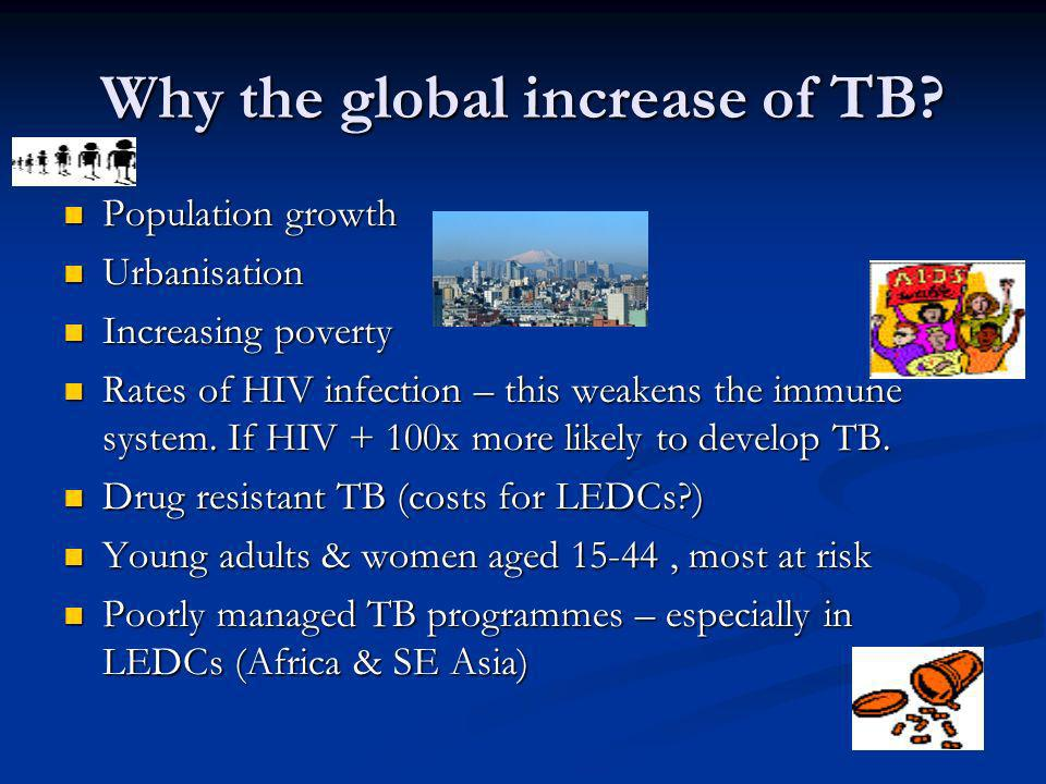 Why the global increase of TB