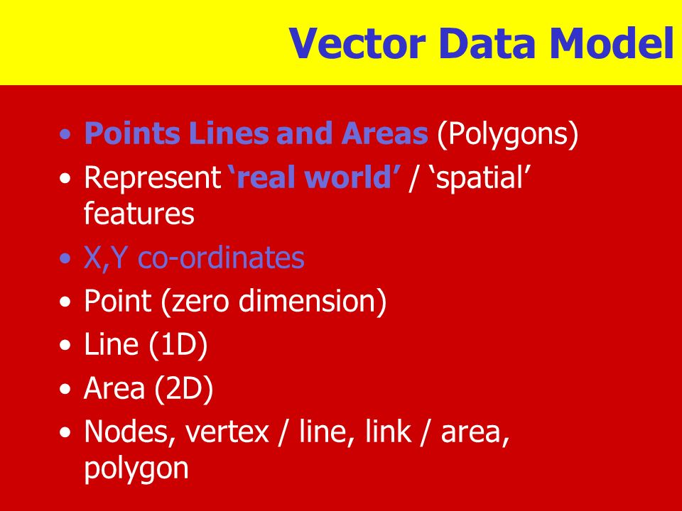 Vector Data Model Points Lines and Areas (Polygons)