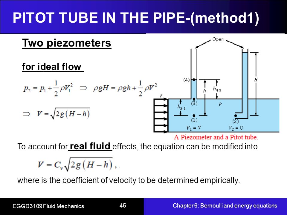 Wiring A Pitot Tube Trusted Wiring Diagram