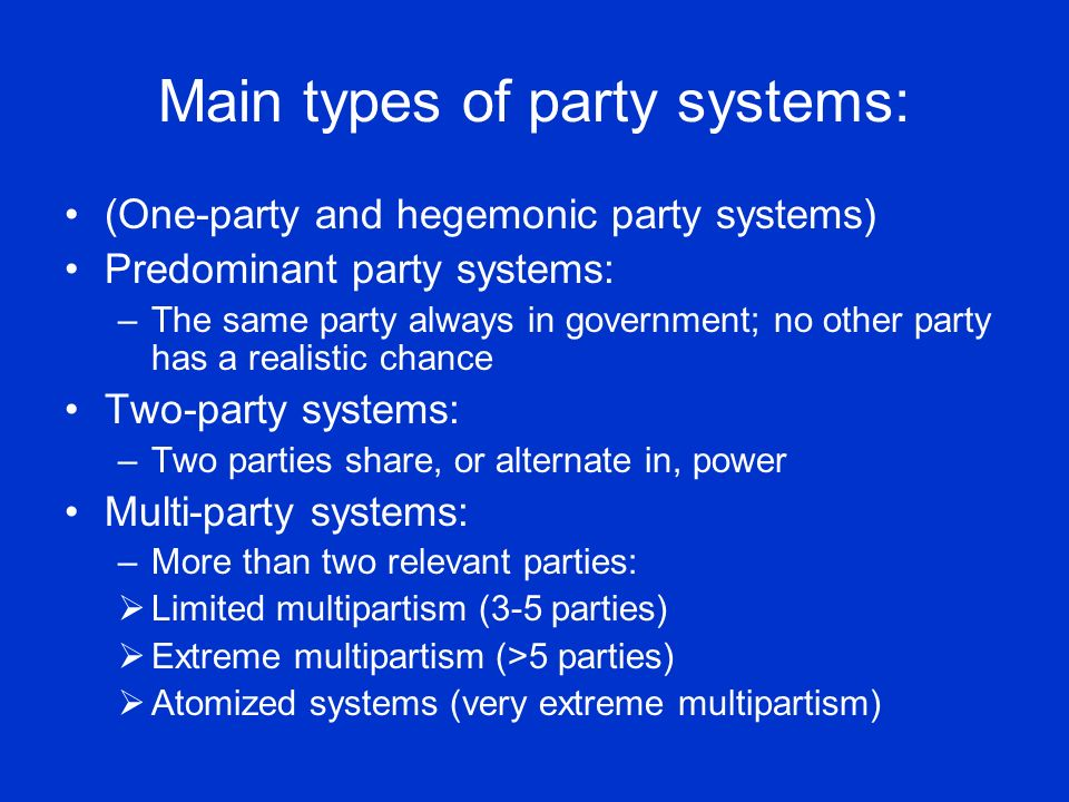 Main types of party systems: