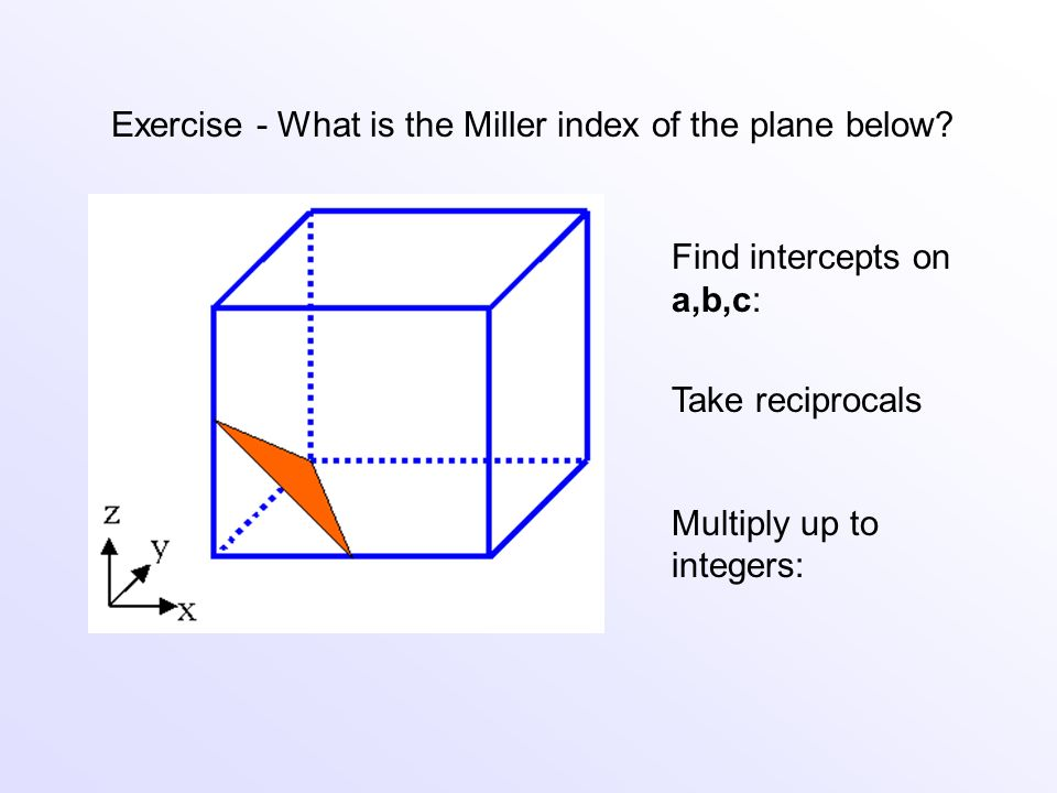 Exercise - What is the Miller index of the plane below