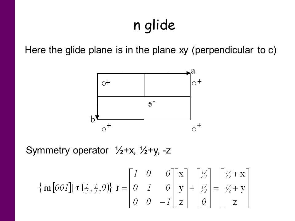 n glide Here the glide plane is in the plane xy (perpendicular to c) a