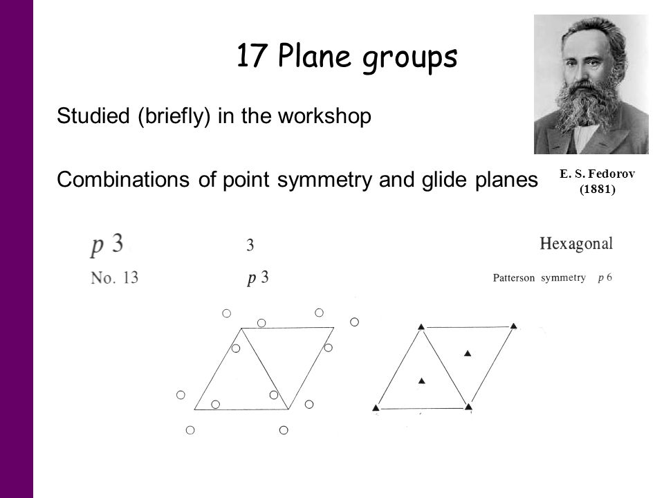 17 Plane groups Studied (briefly) in the workshop Combinations of point symmetry and glide planes E.