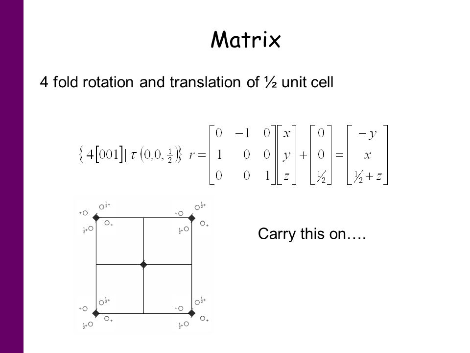 Matrix 4 fold rotation and translation of ½ unit cell Carry this on….