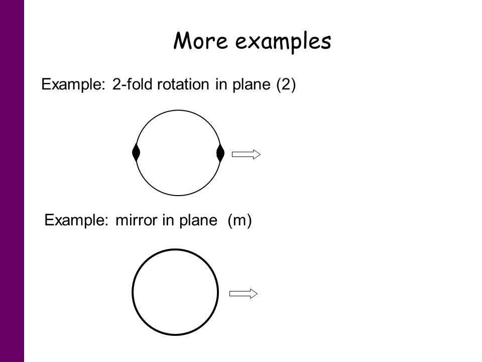 More examples Example: 2-fold rotation in plane (2)