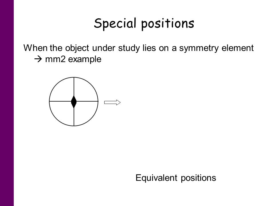 Special positions When the object under study lies on a symmetry element  mm2 example. General positions.