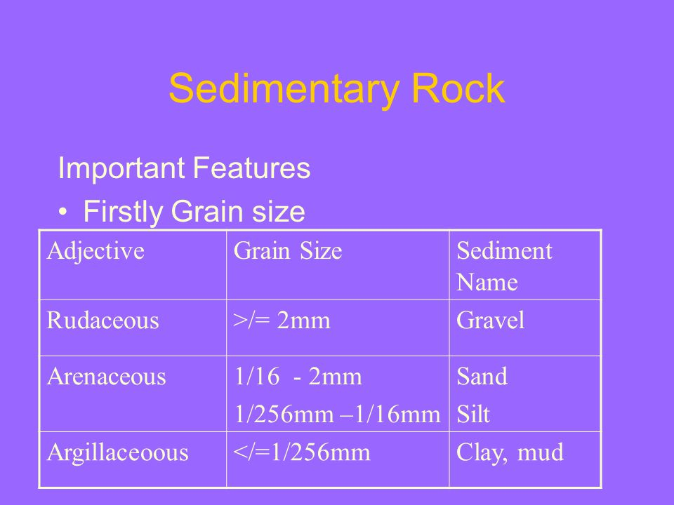 Sedimentary Rock Important Features Firstly Grain size Adjective