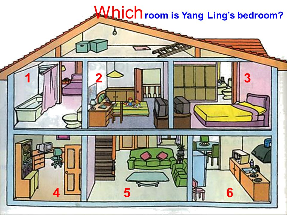 Which room is Yang Ling's bedroom