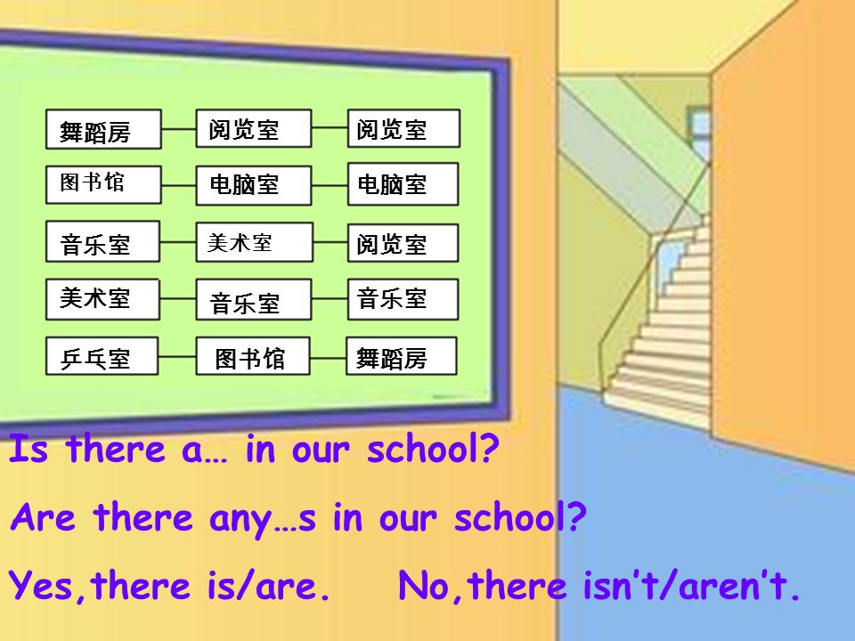 Is there a… in our school Are there any…s in our school