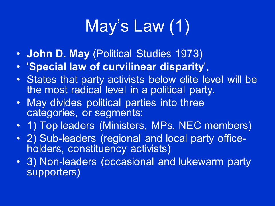 May's Law (1) John D. May (Political Studies 1973)