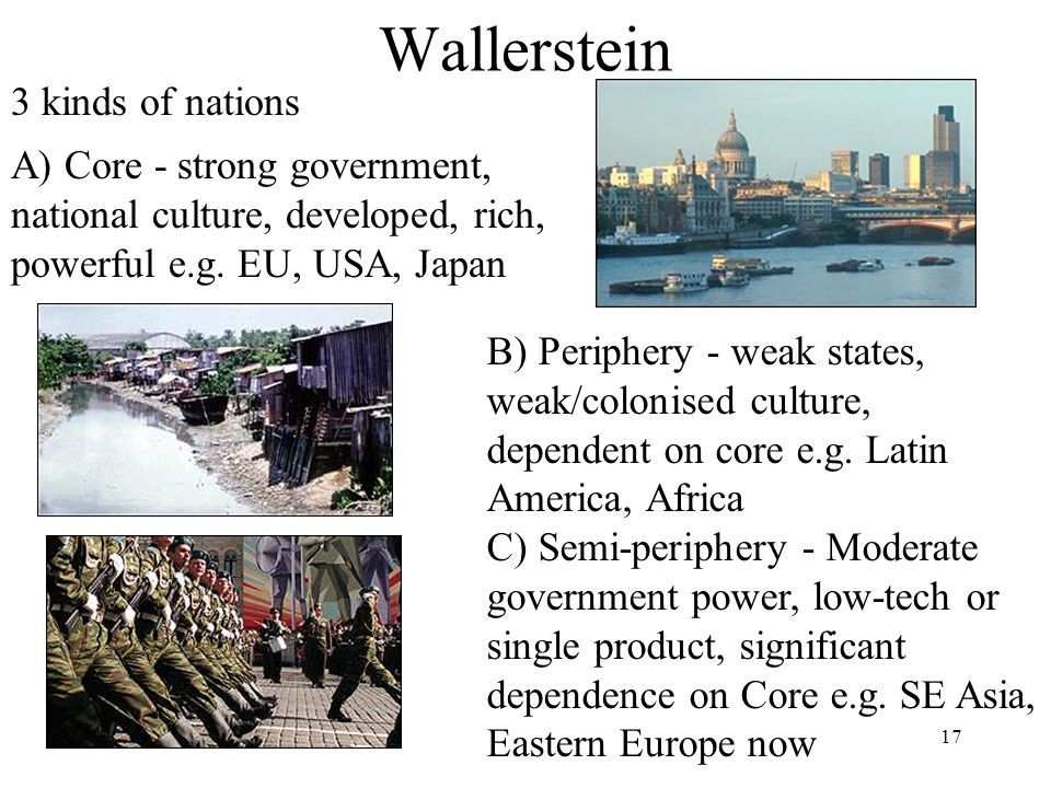 Wallerstein 3 kinds of nations