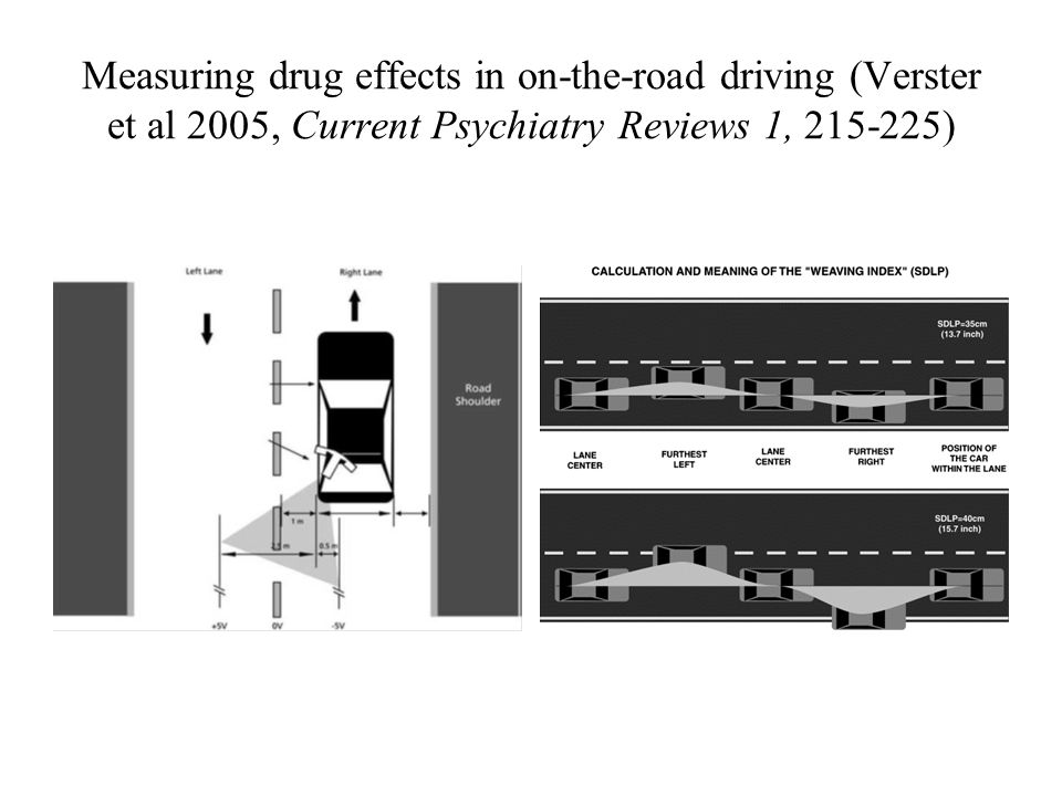 Measuring drug effects in on-the-road driving (Verster et al 2005, Current Psychiatry Reviews 1, 215-225)