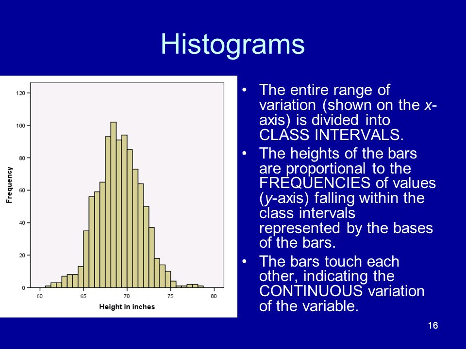 Histograms The entire range of variation (shown on the x-axis) is divided into CLASS INTERVALS.