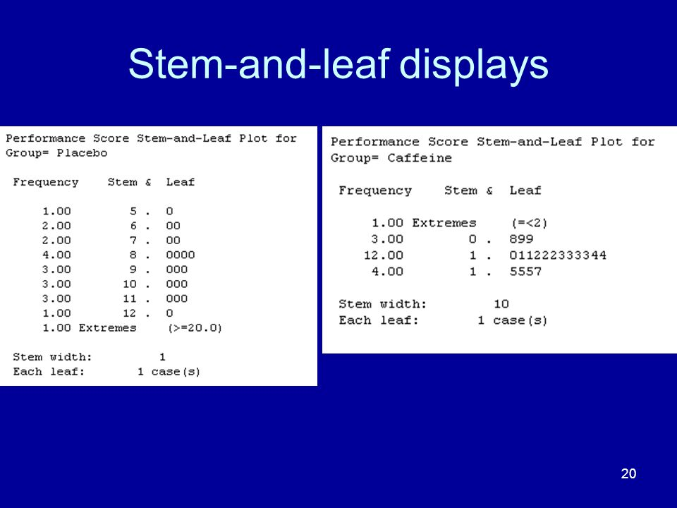 Stem-and-leaf displays
