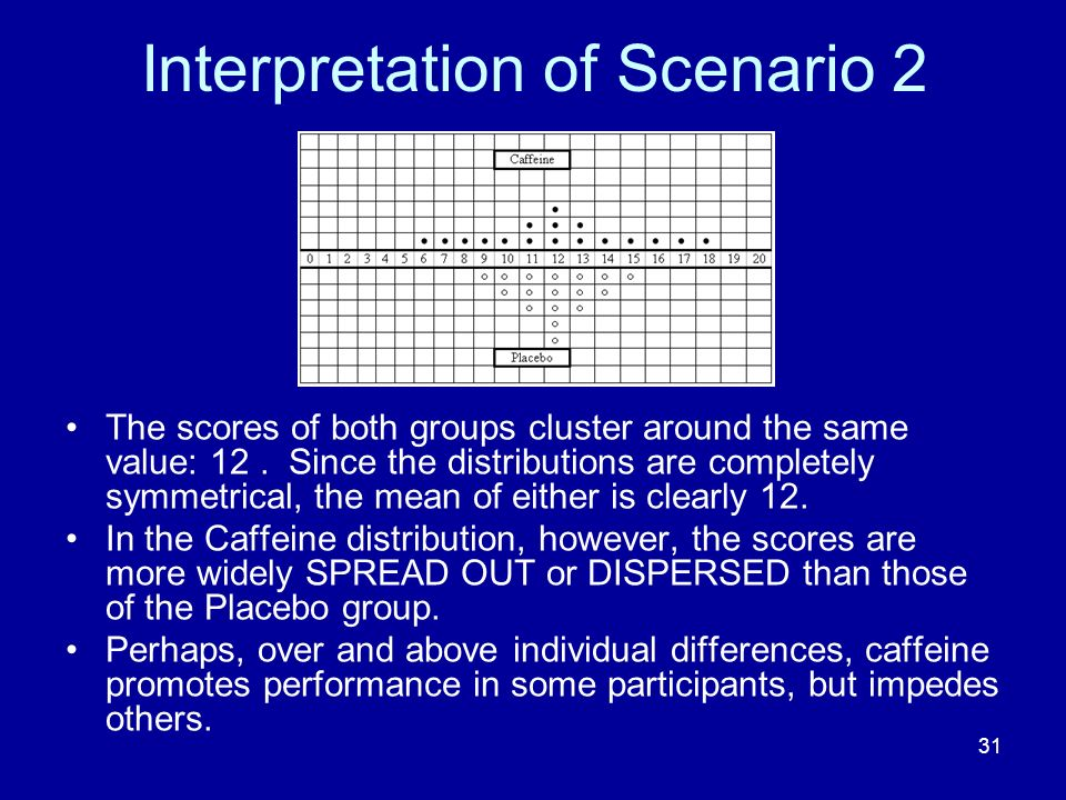 Interpretation of Scenario 2
