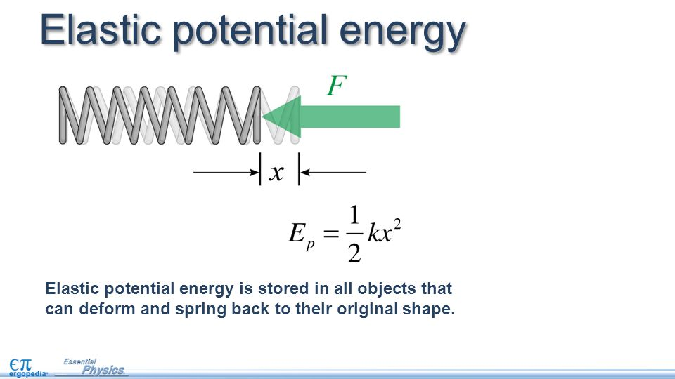 Elastic Potential Energy Ppt Download
