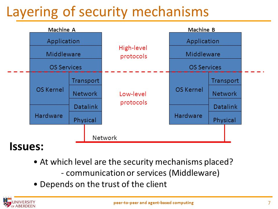 Layering of security mechanisms