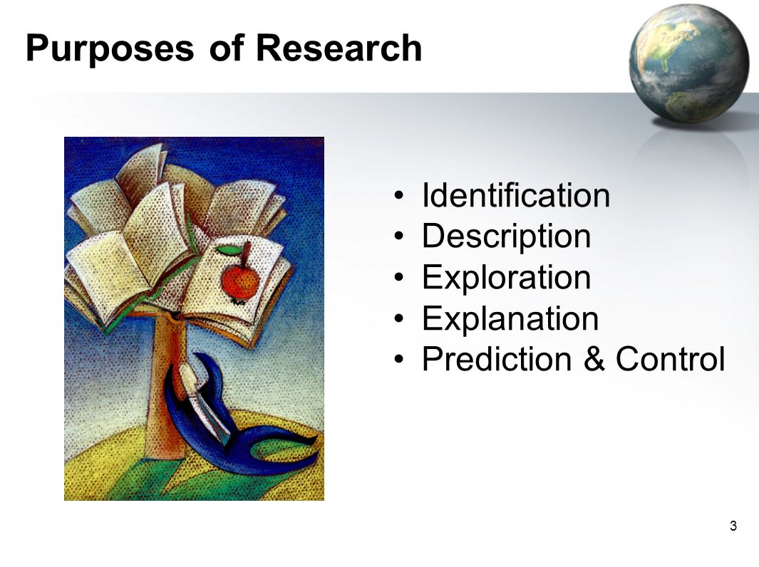 Purposes of Research Identification Description Exploration
