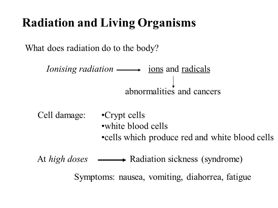 Radiation and Living Organisms