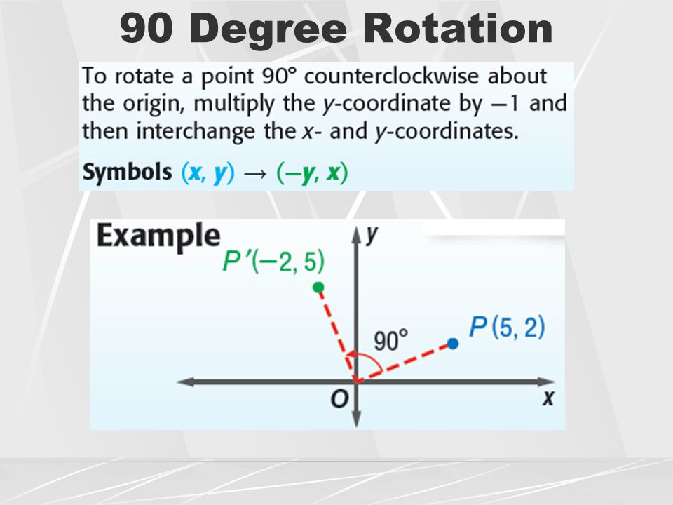 rotation of 90 degrees - 960×720