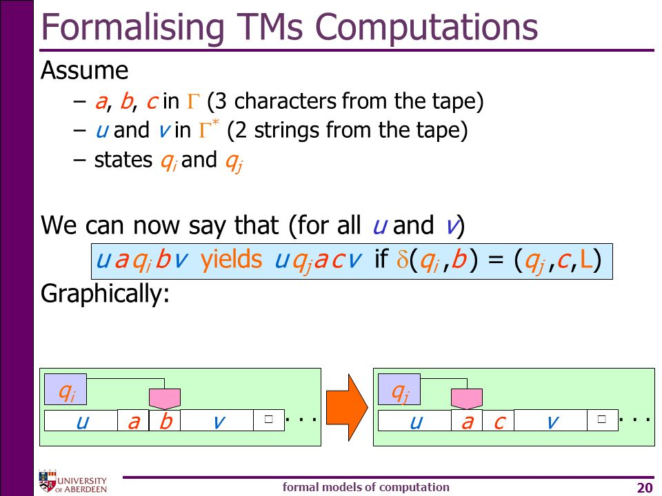 Formalising TMs Computations