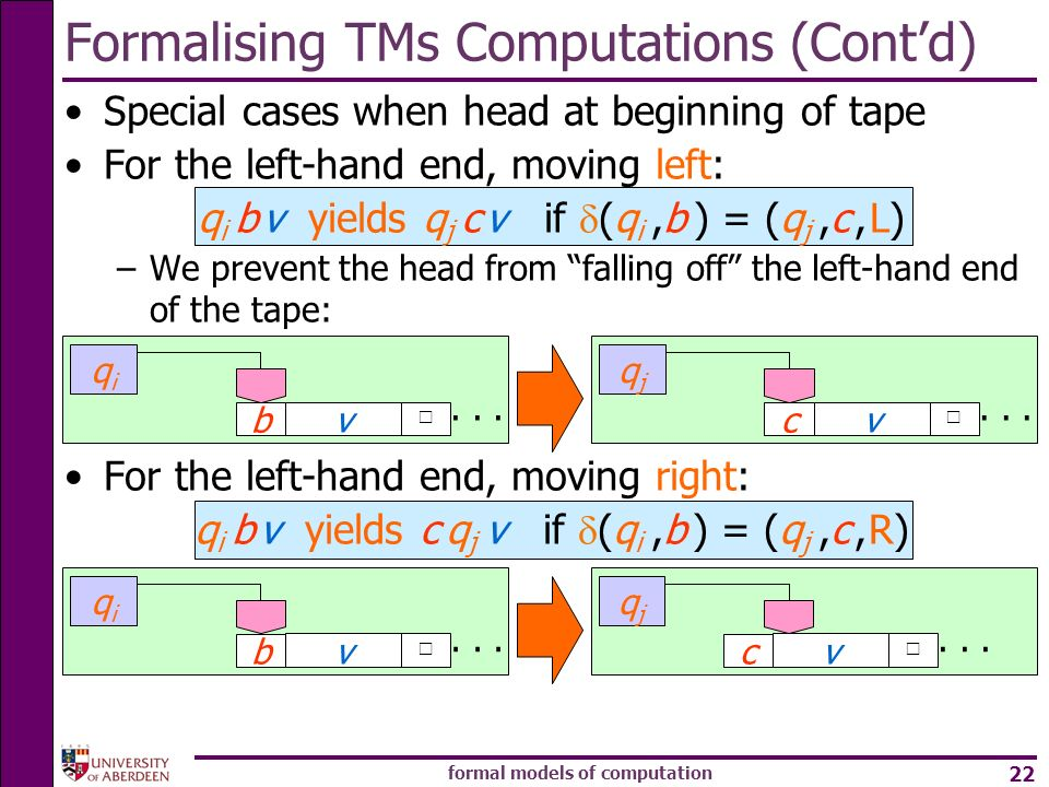 Formalising TMs Computations (Cont'd)