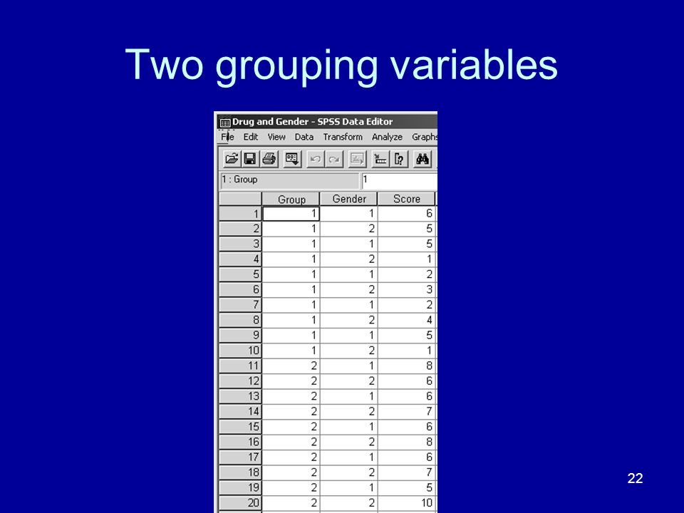 Two grouping variables