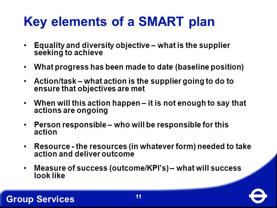 Key elements of a SMART plan