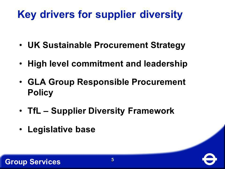 Key drivers for supplier diversity