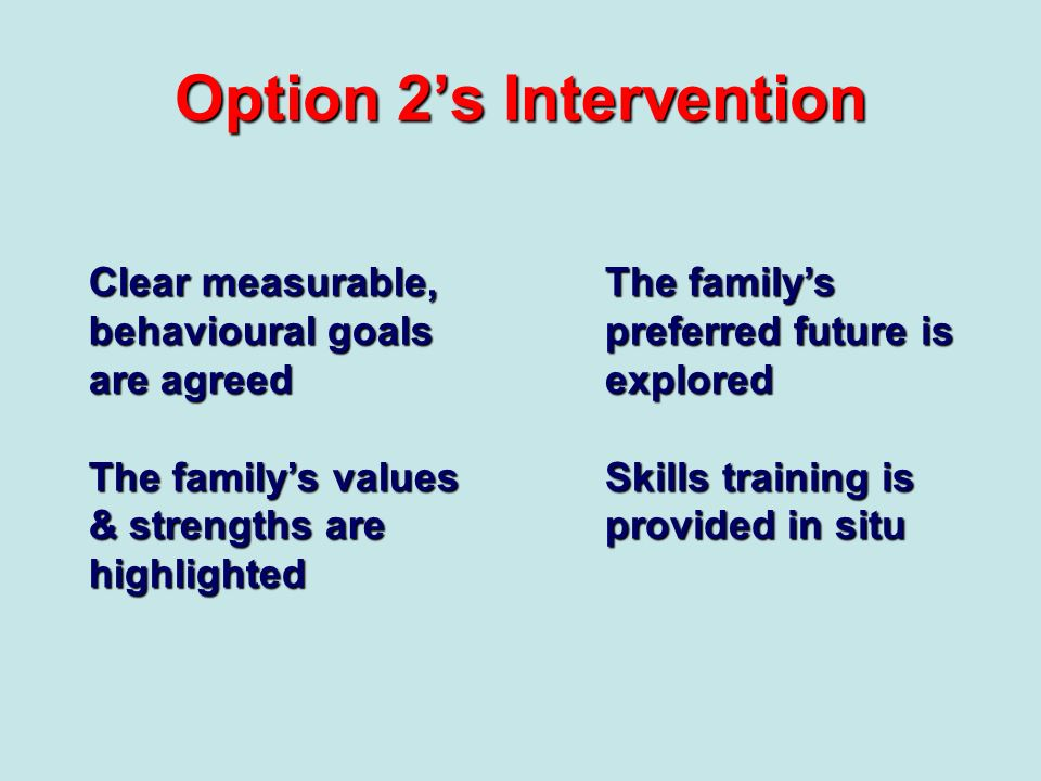 Option 2's Intervention