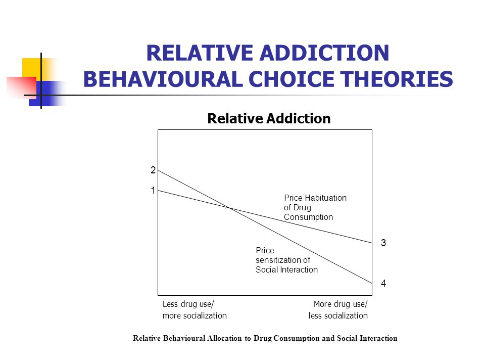 RELATIVE ADDICTION BEHAVIOURAL CHOICE THEORIES
