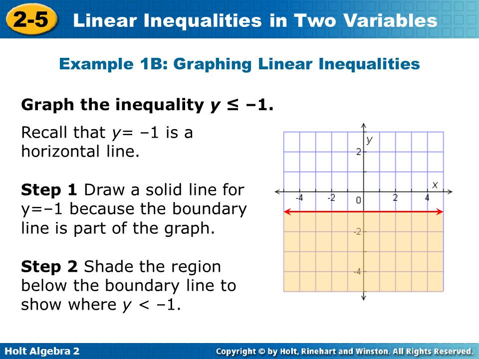 A Linear Inequality In Two Variables Relates Two Variables Using An