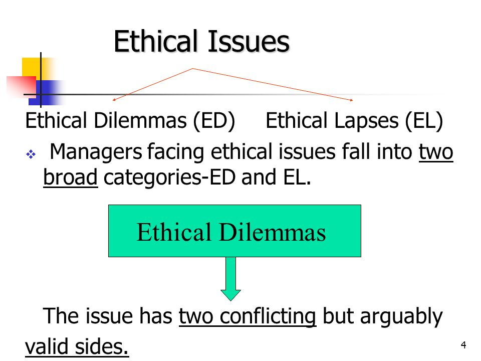 ethical issues faced by managers