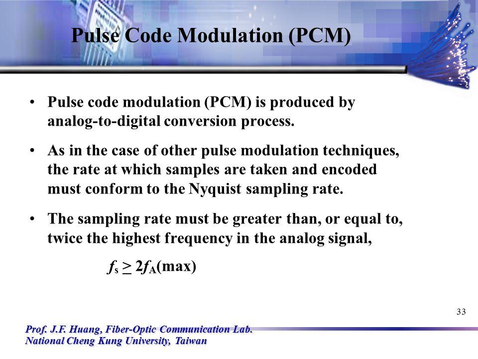 Chapter 11  Sampling and Pulse Modulation
