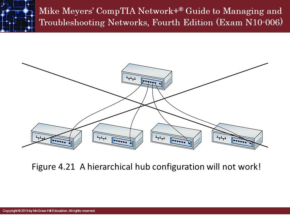 Ethernet Basics Chapter ppt video online download
